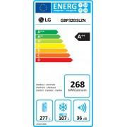 LG GBP32DSLZN Ψυγειοκαταψύκτης Full No Frost Dark Graphite A++